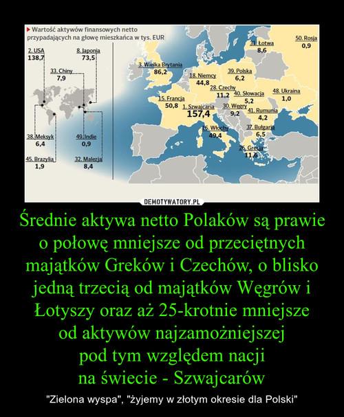 Średnie aktywa netto Polaków są prawie o połowę mniejsze od przeciętnych majątków Greków i Czechów, o blisko jedną trzecią od majątków Węgrów i Łotyszy oraz aż 25-krotnie mniejsze od aktywów najzamożniejszej pod tym względem nacji na świecie - Szwajcarów