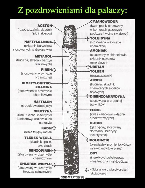 –  ACETON (rozpuszczalnik, składnik farb i lakierów) NAFTYLOAMINA (składnik barwników stosowanych w drukarstwie) METANOL (trucizna, składnik benzyn silnikowych) PIREN (stosowany w syntezie organicznej) DIMETYLONITRO ZOAMINA (stosowana w przemyśle chemicznym) CYJANOWODÓR (kwas pruski stosowany w komorach gazowych podczas II wojny światowej) TOLUIDYNA (stosowana w syntezie chemicznej) AMONIAK (stosowany w chłodnictwie, składnik nawozów mineralnych) RETAN TOLUEN (rozpuszczalnik) ARSEN (trucizna, składnik chemicznych środków bojowych) DIBENZOAKRYDYNA (stosowana w produkcji barwników) FENOL (kwas karbolowy, składnik środków żrących) BUTAN (gaz pędny, stosowany do wyrobu benzyny syntetycznej) POLON-210 (pierwiastek promieniotwórczy, wysoko radiotoksyczny) DDT (insektycyd polichlorowy, silna trucizna insektobójcza) NAFTALEN (środek owadobójczy) NIKOTYNA (silna trucizna, insektycyd kontaktowy, uzależnia jak narkotyk) KADM (silnie trujący metal) TLENEK WĘGLA (składnik spalin, tzw. czad) BENZOPIREN (stosowany w przemyśle chemicznym) CHLOREK WINYLU (stosowany w przemyśle tworzyw sztucznych) 4. - Substancje o właściwościach rakotwórczych
