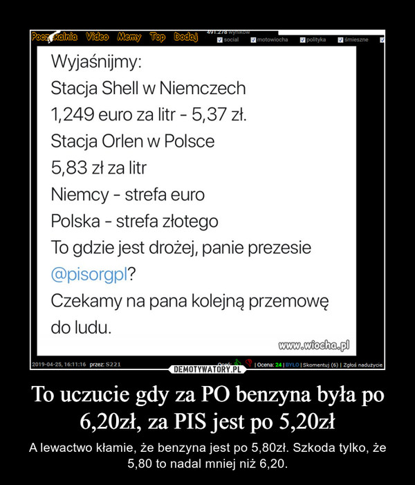 To uczucie gdy za PO benzyna była po 6,20zł, za PIS jest po 5,20zł