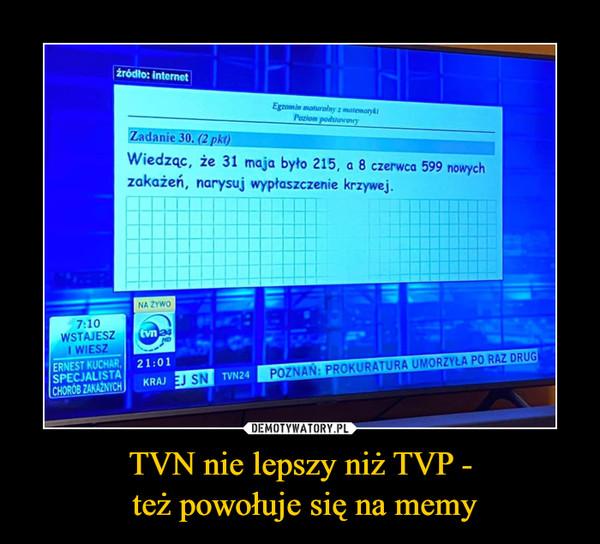TVN nie lepszy niż TVP - też powołuje się na memy –  Wiedząc, że 31 maja było 215, a 8 czerwca 599 nowychzakażeń, narysuj wy płaszczenie krzywej.