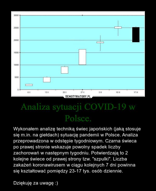 """Analiza sytuacji COVID-19 w Polsce. – Wykonałem analizę techniką świec japońskich (jaką stosuje się m.in. na giełdach) sytuację pandemii w Polsce. Analiza przeprowadzona w odstępie tygodniowym. Czarna świeca po prawej stronie wskazuje powolny spadek liczby zachorowań w następnym tygodniu. Potwierdzają to 2 kolejne świece od prawej strony tzw. """"szpulki"""". Liczba zakażeń koronawirusem w ciągu kolejnych 7 dni powinna się kształtować pomiędzy 23-17 tys. osób dziennie.Dziękuję za uwagę :)"""