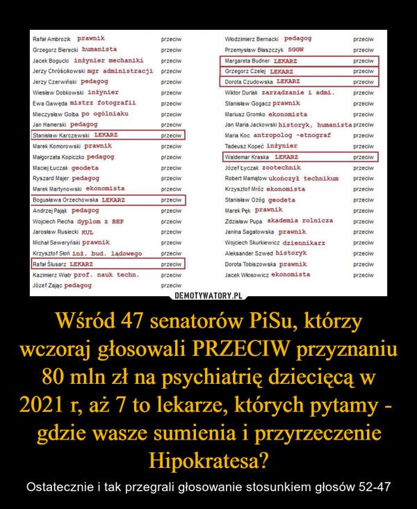 Wśród 47 senatorów PiSu, którzy wczoraj głosowali PRZECIW przyznaniu 80 mln zł na psychiatrię dziecięcą w 2021 r, aż 7 to lekarze, których pytamy -  gdzie wasze sumienia i przyrzeczenie Hipokratesa?