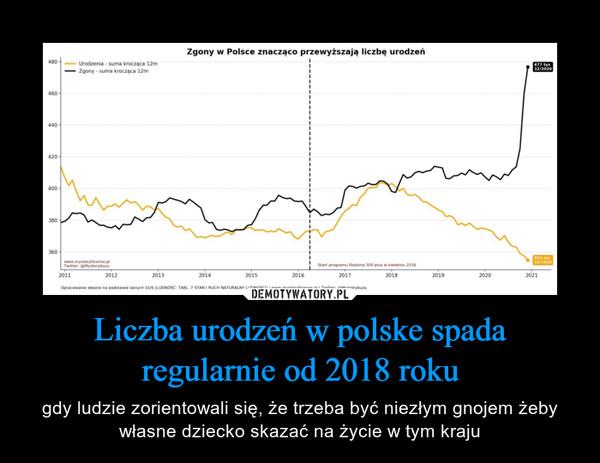Liczba urodzeń w polske spada regularnie od 2018 roku – gdy ludzie zorientowali się, że trzeba być niezłym gnojem żeby własne dziecko skazać na życie w tym kraju